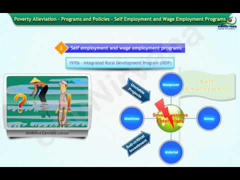 Poverty Alleviation India- Programs and Policies