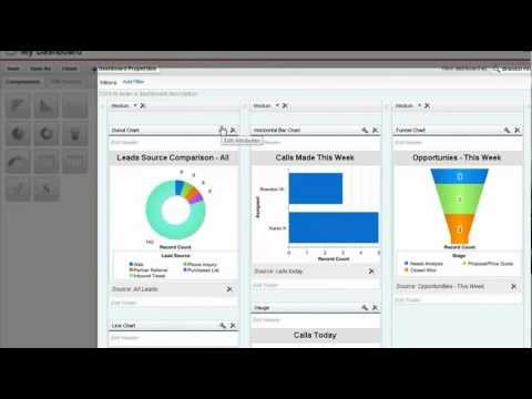 II. Creating and Editing Dashboards - Salesforce Dashboards - Salesforce.com Training