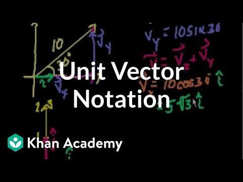Unit vector notation | Two-dimensional motion | Physics | Khan Academy