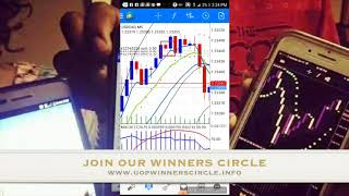 Forex Trading Strategy Newbie made $600 in One Day Imarketslive Review