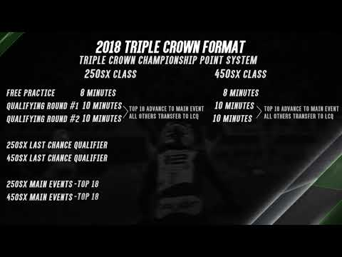 Monster Energy Supercross: Triple Crown