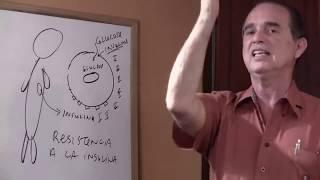 Episodio #1061 Rompiendo la resistencia a la insulina