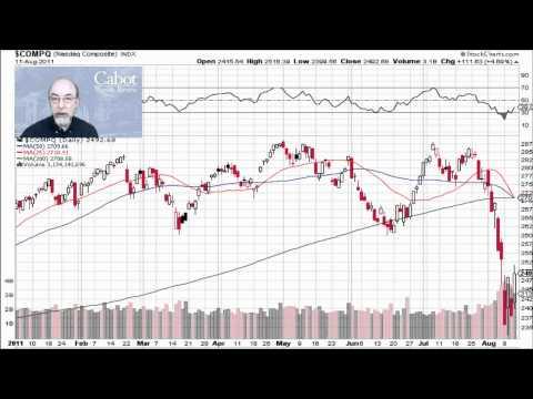 Stock Market Video 8-12-2011