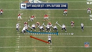 Film Room: Why Todd Gurley should NOT win the NFL MVP (NFL Breakdowns Ep 122)