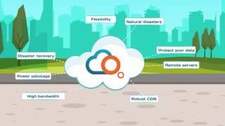 Buy Cloud Server From CloudOYE - Cloud Hosting Provider