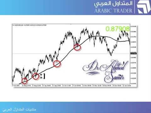 الفرق بين Support amp; Resistance  Supply amp; Demand