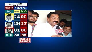 Election Results 2019 : YCP Activists Opinion On YCP Party Wining