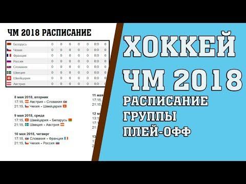 Лови расписание Чемпионата мира по хоккею 2018. Группы и Плей-офф.