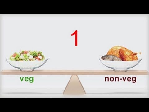 Veg and non-veg diet - a spiritual perspective (Part 1)