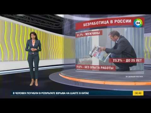 Уровень безработицы в России. Эфир от 14.02.17