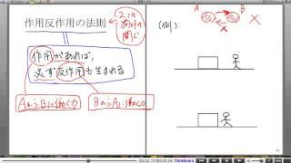 高校物理解説講義:「力について」講義8