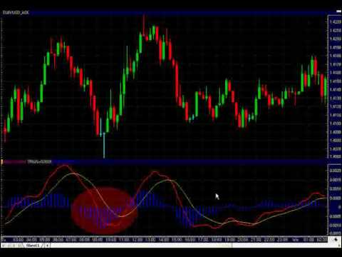 EUR/USD Forex Watch - live euro vs dollar currency exchange rate /w ...