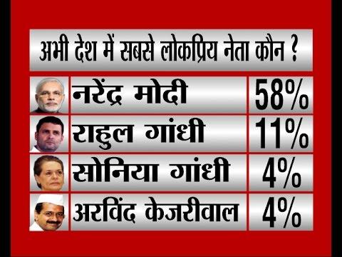 Desh Ka Mood: Modi magic still prevails in India as per ABP News- Nielsen survey