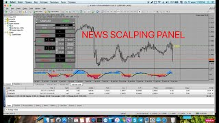 Panel FXPIP at NEWS trading with Auto TrailingStop