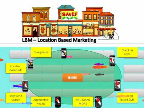 What is Location Based Marketing - Georillas short presentation