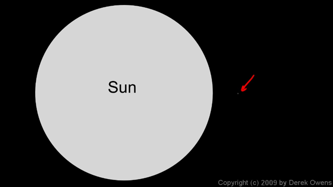 Sun Earth Moon Model For Kids The Earth Moon Sun System