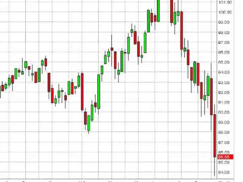 Oil Prices forecast for the week of October 13, 2014, Technical Analysis
