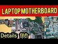 Laptop Motherboard Details (Explained)