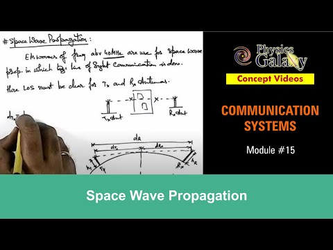 Space Wave Propagation (CS11WA)