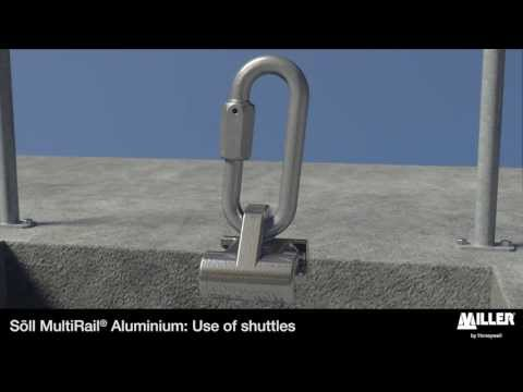 Söll MultiRail® Aluminium - use of runners