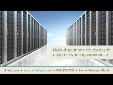 Why UnitedLayer: Secure Managed Cloud  |  www.unitedlayer.com