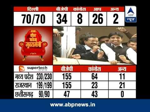 Kejriwal defeats Sheila Dikshit in New Delhi constituency by 22,000 votes
