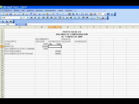 Análisis de Saldos de Cuentas | Contabilidad | Namathis