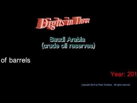 Saudi Arabia - Crude Oil Reserves - Digits in Three