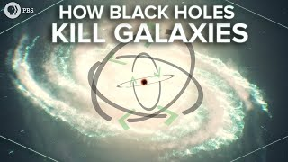 How Black Holes Kill Galaxies