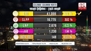 Polling Division - Colombo-North