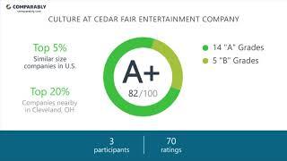 Working at Cedar Fair Entertainment Company - May 2018