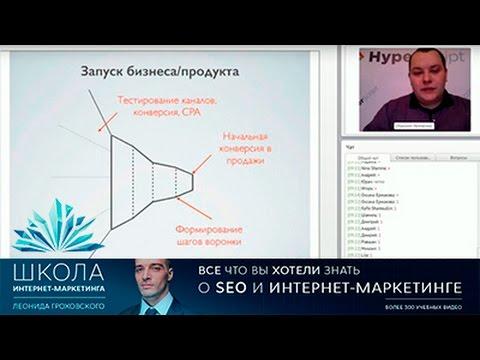 Автоматизация бизнес процессов: как работает CRM система