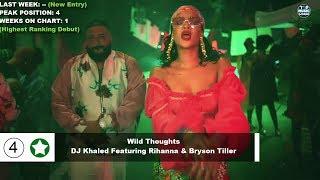 Top 50 Songs Of The Week - July 08, 2017 (Billboard Hot 100)