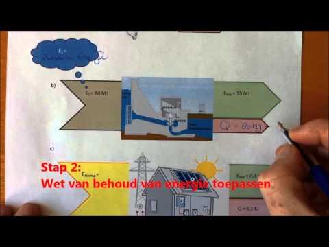 Wet van behoud van Energie toepassen bij een energie stroomdiagram bij een waterkrachtcentrale