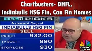 Chartbusters- 25th Sept | DHFL, Indiabulls HSG Fin, Can Fin Homes | CNBC TV18