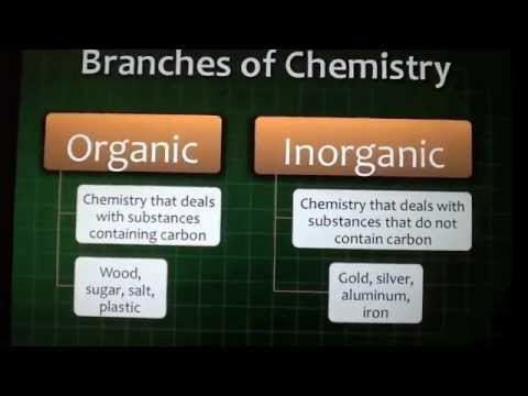 (6) COSMETOLOGY: CHEMISTRY theory for state board exam