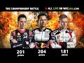 WRC 2018: The ultimate Championship Battle