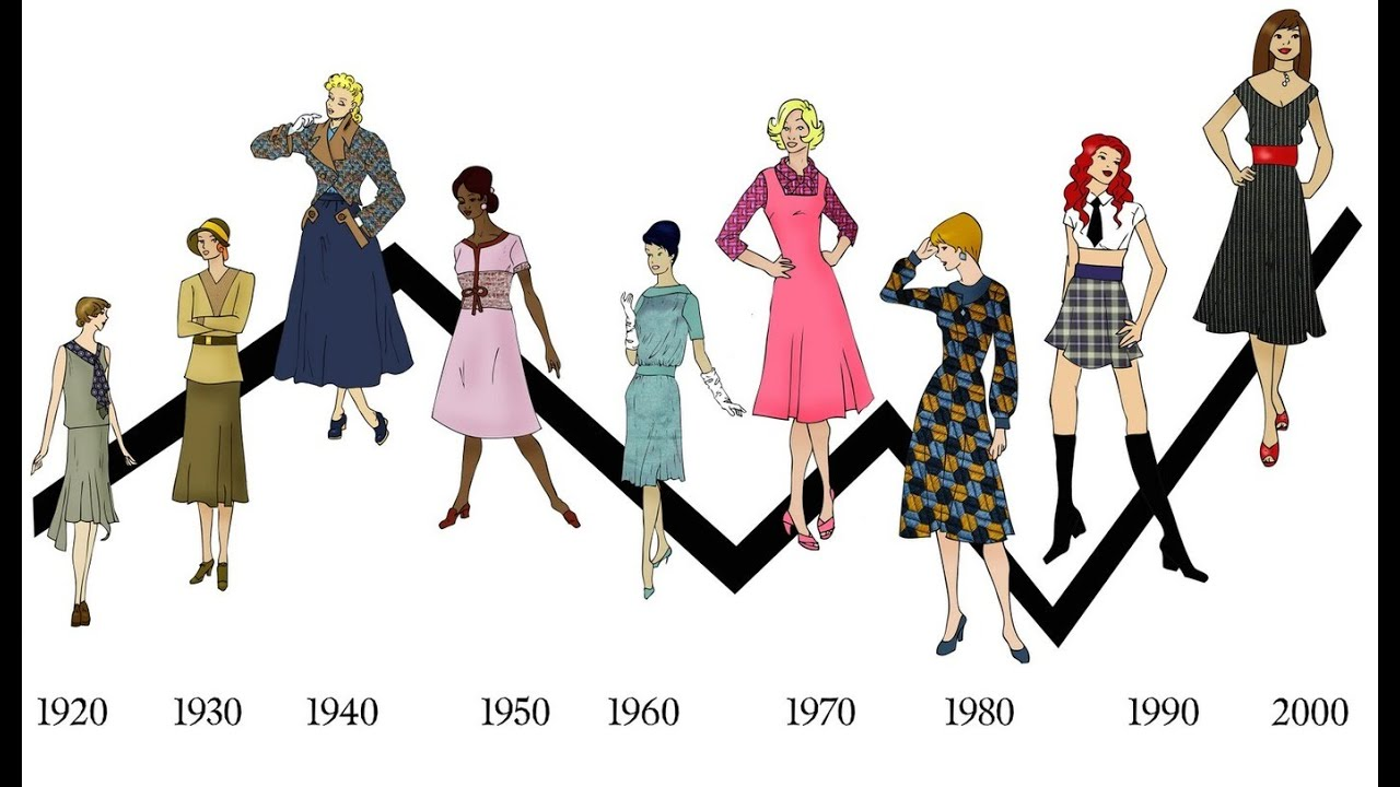 Different decades of fashion 74