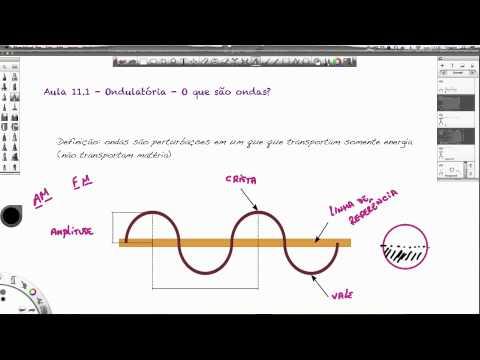 Aula 11.1 - Ondulatória - O que são ondas?