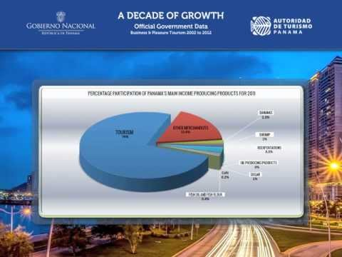 Gustavo Troncoso - DECADE OF PANAMA TOURISM GROWTH
