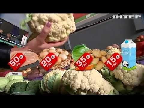 Цены на продукты: осенью украинцев ждет сумасшедшее подорожание курятины