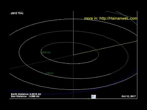Asteroid 2012 TC4 may collide with the Earth in 2017 Астероид 2012 ТС4