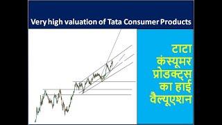 Very high valuation of Tata Consumer Products | Chart Analysis | Hindi