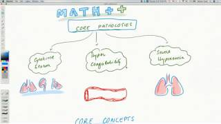At Home Patient Management - MATH+ PROTOCOL - Part 1