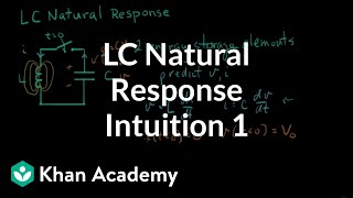 LC natural response intuition 1