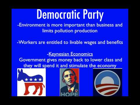 Understanding the Democratic Party's Ideology Flip Video