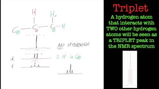 Introduction to NMR splitting patterns.