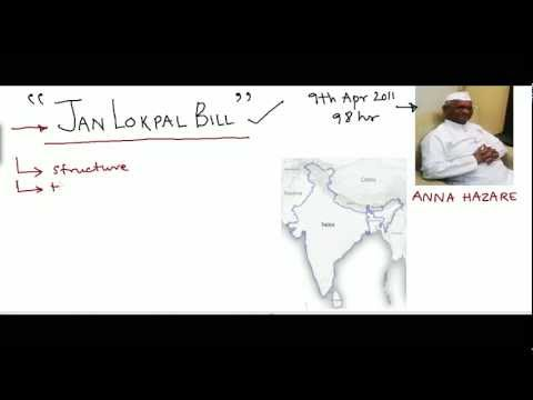 What is the Jan Lokpal Bill?