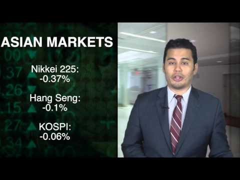 04/15: Stocks negative ahead of data, Asia drops overnight and SP500 in focus