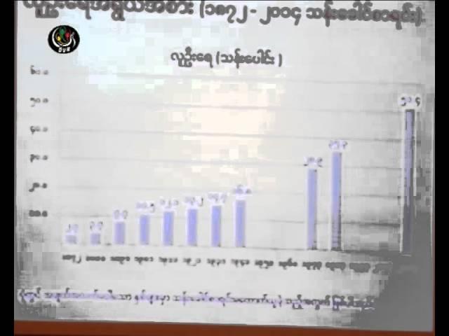 DVB - ၿမဳိ၃ၿမဳိ႔မွာ လူဦးေရ တသန္းေက်ာ္စီရွိ